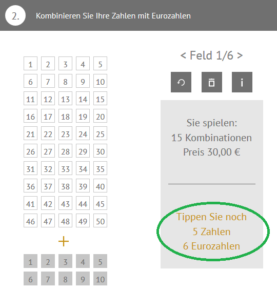 Lotto Voraussagen